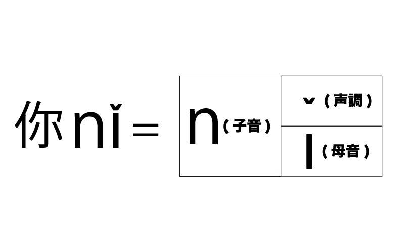 hatuon3