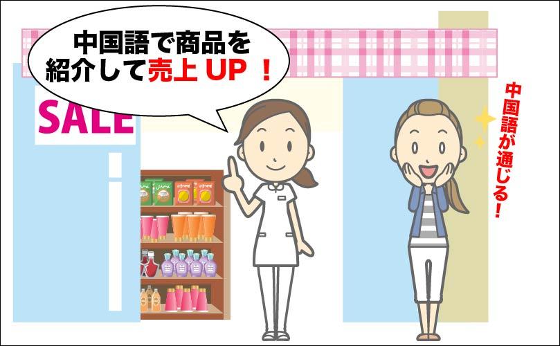 itemsyokai